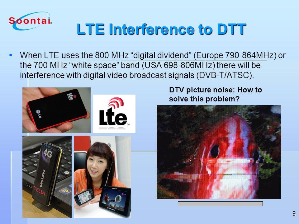 10 DVB-T signal LTE signal LTE Interferes with DTT DVB-T set-top box TV Antenna LTE signal LTE Base Station LTE User Equipememt DVB-T signal Soontai LTE Filter Soontai LTE Filter DVB-T signal LTE signal
