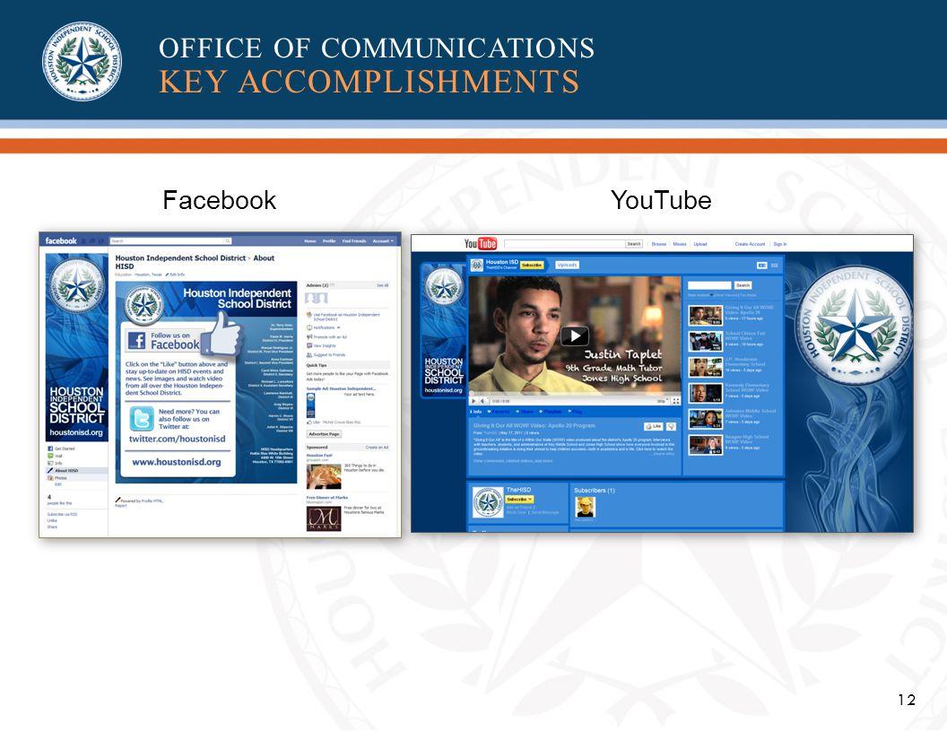 12 OFFICE OF COMMUNICATIONS KEY ACCOMPLISHMENTS FacebookYouTube