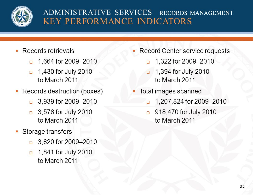 32 Records retrievals 1,664 for 2009–2010 1,430 for July 2010 to March 2011 Records destruction (boxes) 3,939 for 2009–2010 3,576 for July 2010 to March 2011 Storage transfers 3,820 for 2009–2010 1,841 for July 2010 to March 2011 Record Center service requests 1,322 for 2009–2010 1,394 for July 2010 to March 2011 Total images scanned 1,207,824 for 2009–2010 918,470 for July 2010 to March 2011 ADMINISTRATIVE SERVICES RECORDS MANAGEMENT KEY PERFORMANCE INDICATORS