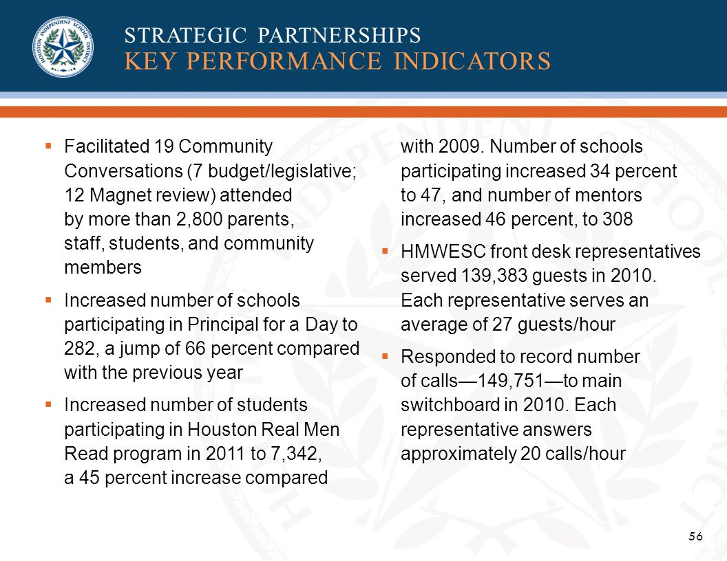 56 Facilitated 19 Community Conversations (7 budget/legislative; 12 Magnet review) attended by more than 2,800 parents, staff, students, and community members Increased number of schools participating in Principal for a Day to 282, a jump of 66 percent compared with the previous year Increased number of students participating in Houston Real Men Read program in 2011 to 7,342, a 45 percent increase compared with 2009.