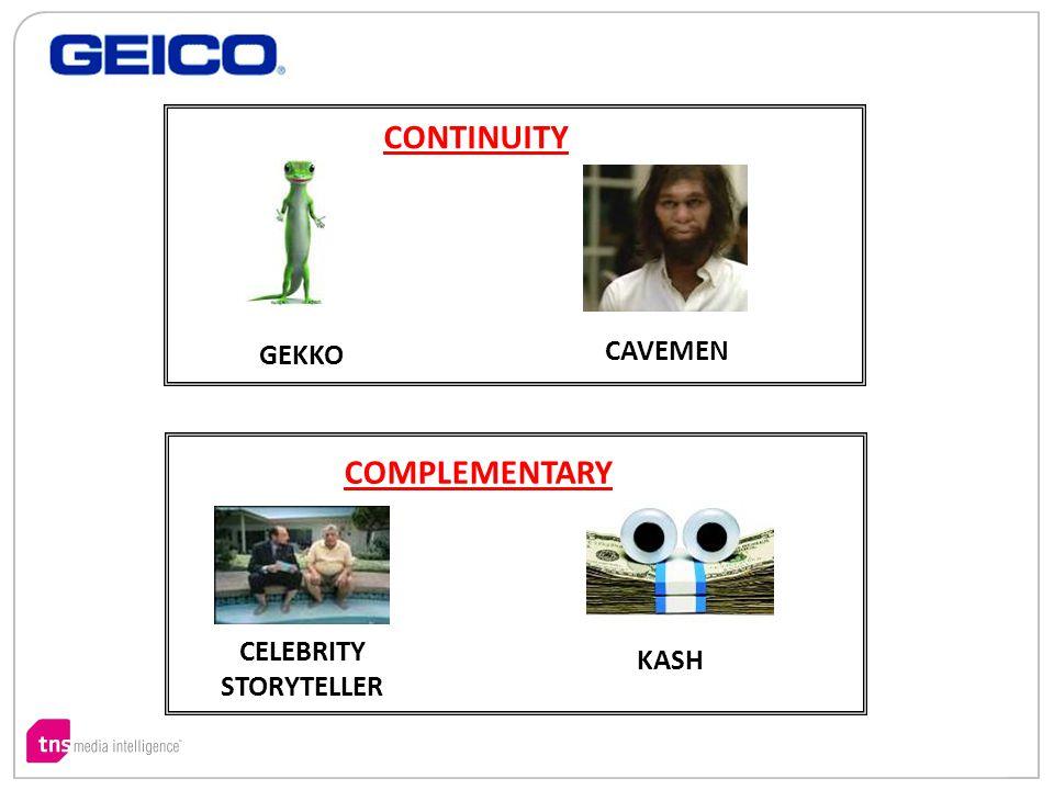 GEKKO CAVEMEN CONTINUITY KASH CELEBRITY STORYTELLER COMPLEMENTARY