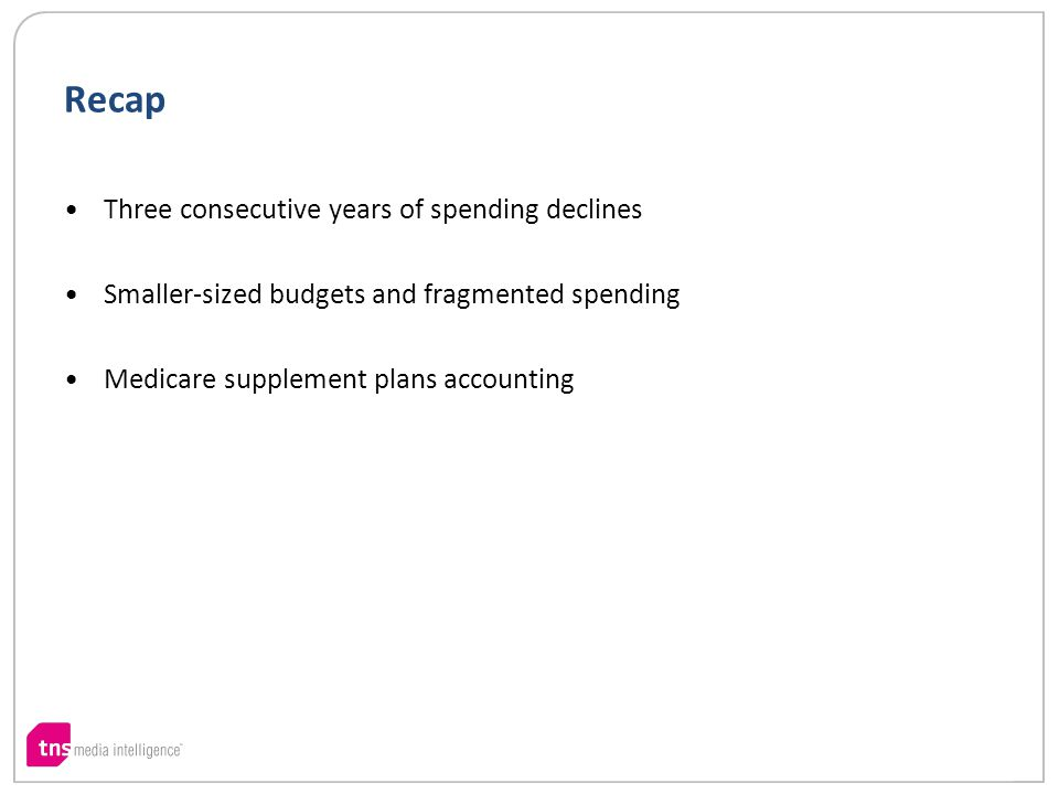Recap Three consecutive years of spending declines Smaller-sized budgets and fragmented spending Medicare supplement plans accounting