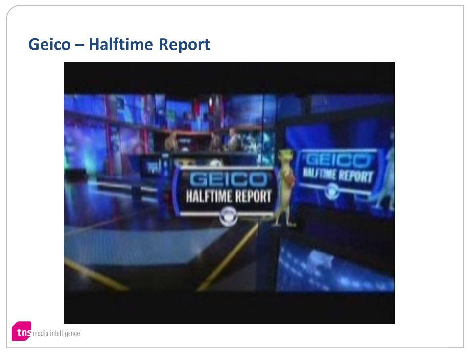 Geico – Halftime Report