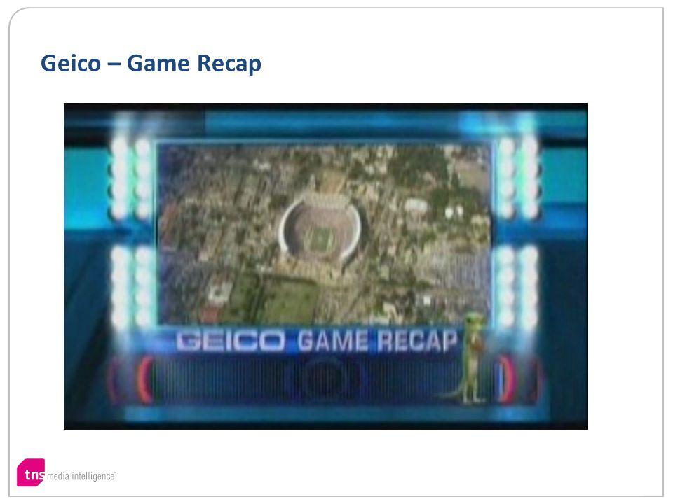 Geico – Game Recap