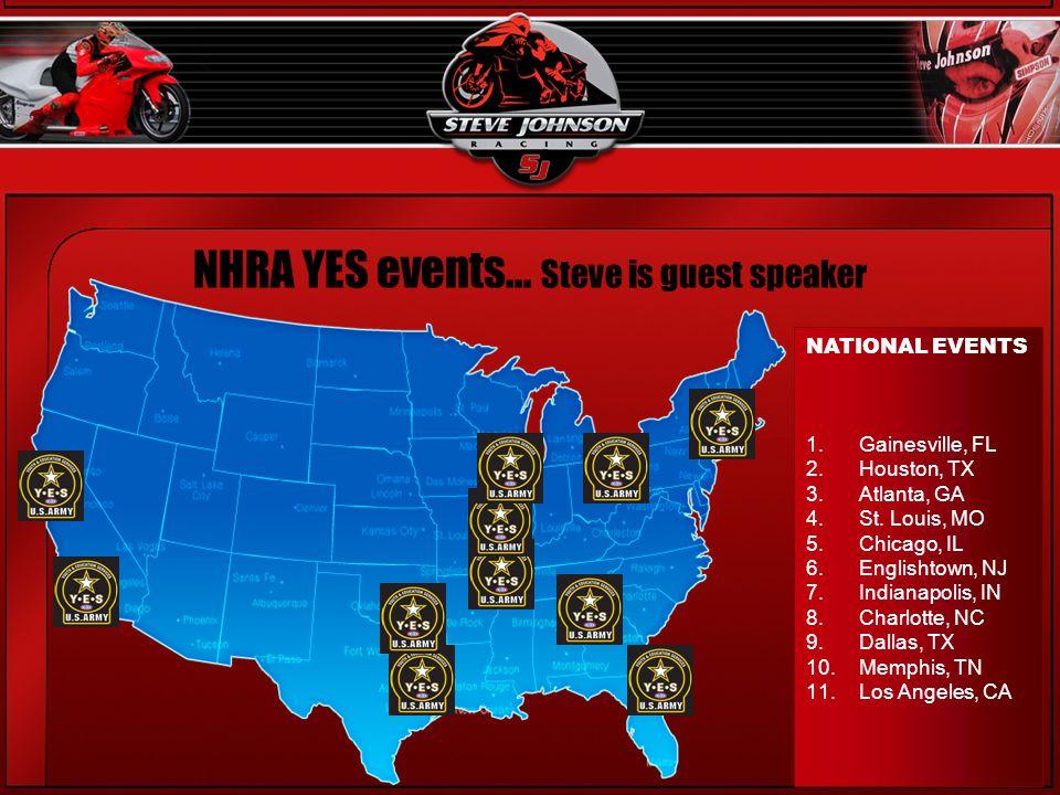 NHRA YES events… Steve is guest speaker NATIONAL EVENTS 1.Gainesville, FL 2.Houston, TX 3.Atlanta, GA 4.St.
