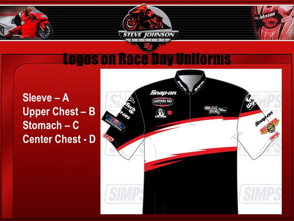 Logos on Race Day Uniforms Sleeve – A Upper Chest – B Stomach – C Center Chest - D