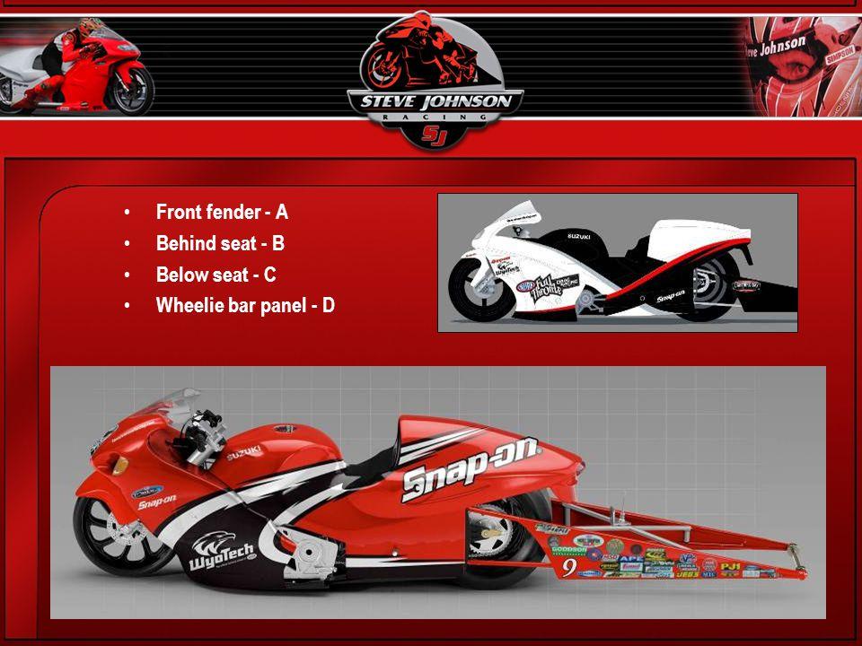 Front fender - A Behind seat - B Below seat - C Wheelie bar panel - D