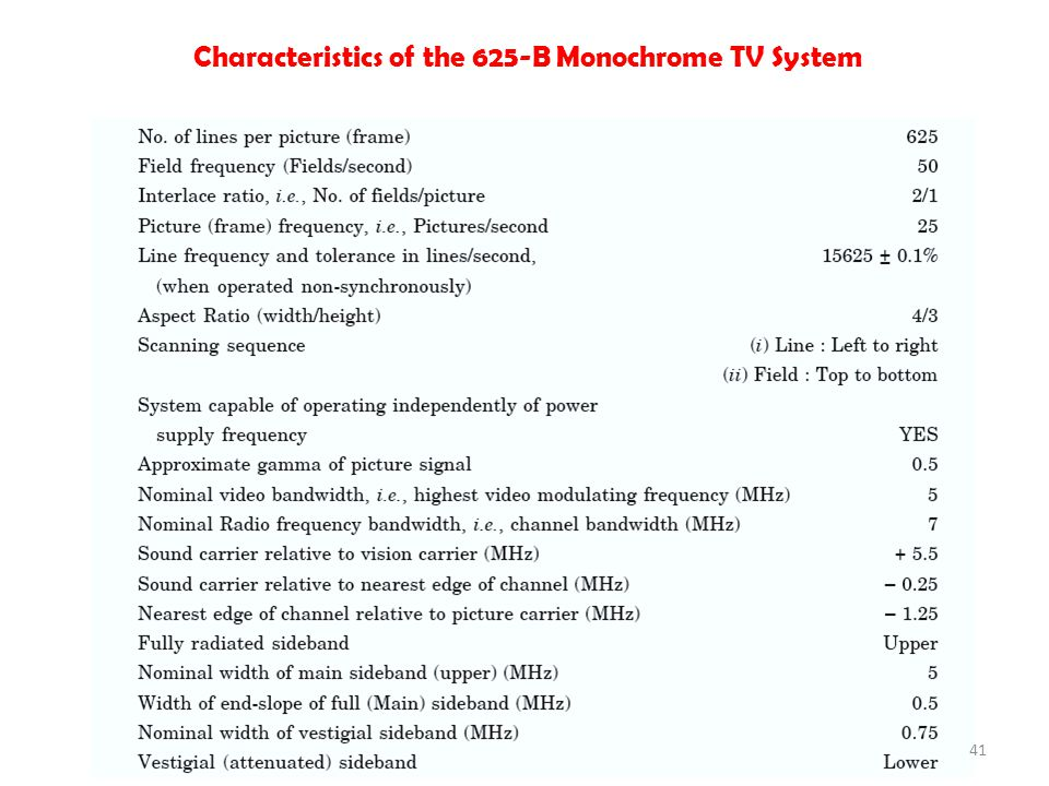 Next… Television – 2 … T Srinivasa Rao42Communication Systems (EC-326)
