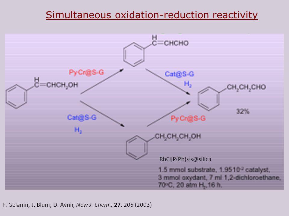 RhCl[P(Ph) 3 ] 3 @silica F. Gelamn, J. Blum, D. Avnir, New J.