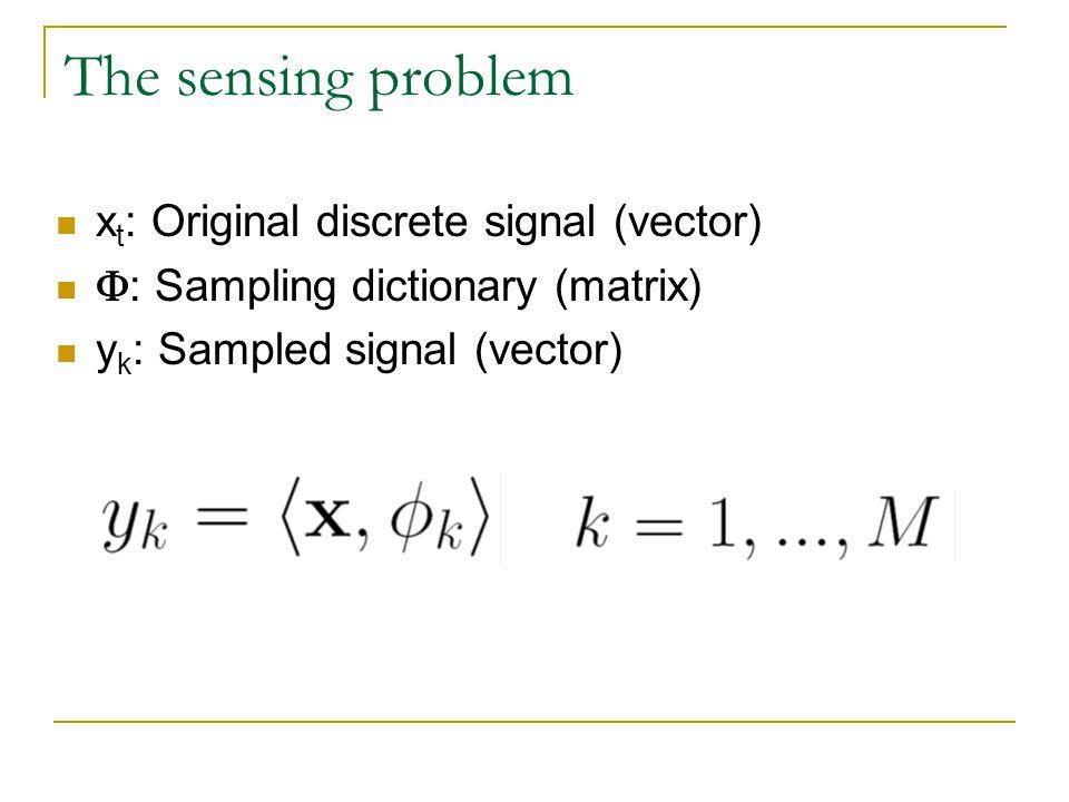 The sensing problem x t : Original discrete signal (vector) : Sampling dictionary (matrix) y k : Sampled signal (vector)