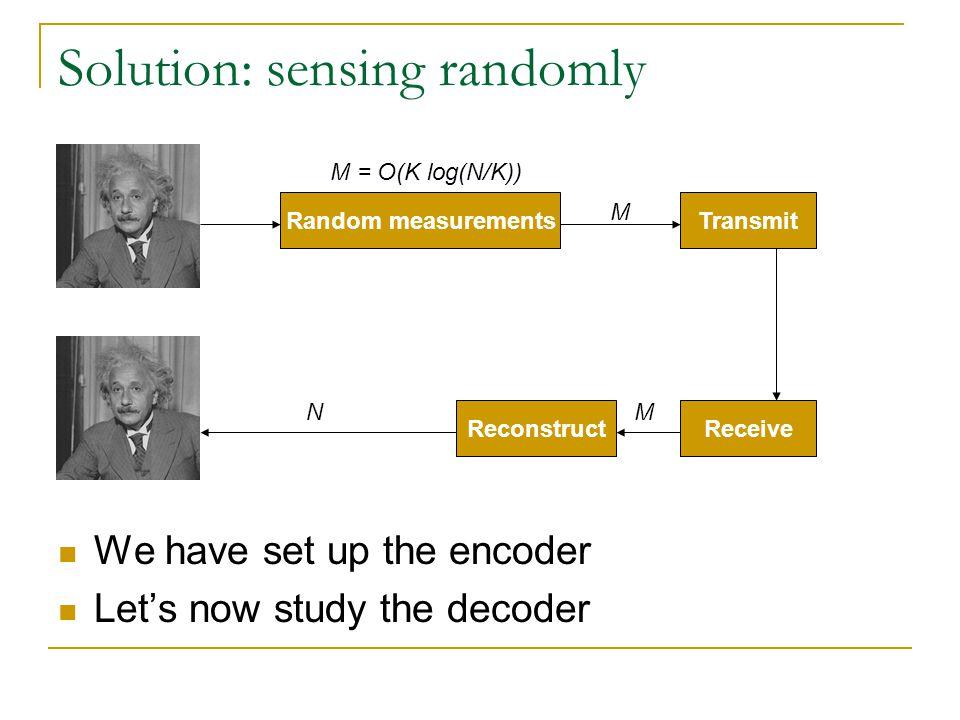 Solution: sensing randomly Random measurements ReceiveReconstruct M M = O(K log(N/K)) Transmit MN We have set up the encoder Lets now study the decode