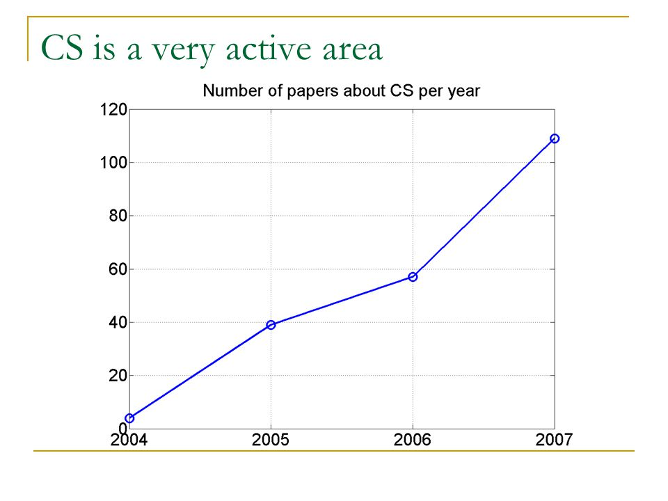 CS is a very active area