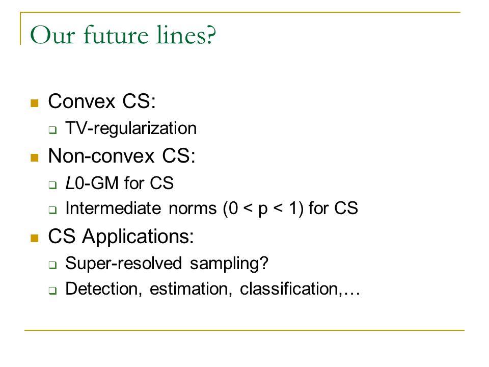 Our future lines? Convex CS: TV-regularization Non-convex CS: L0-GM for CS Intermediate norms (0 < p < 1) for CS CS Applications: Super-resolved sampl