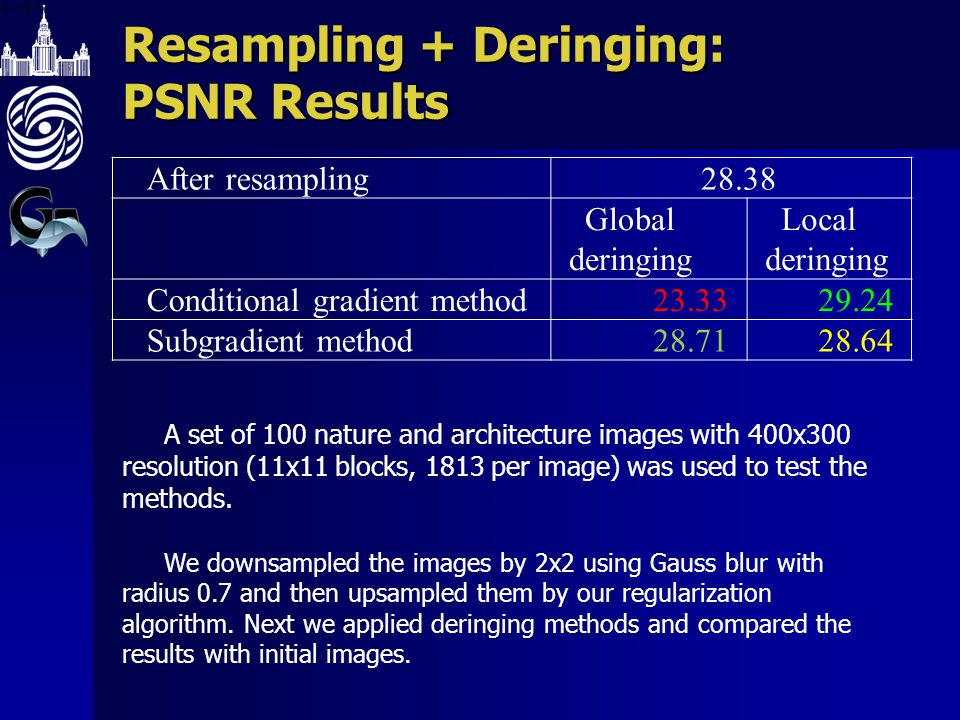 Resampling + Deringing: PSNR Results After resampling28.38 Global deringing Local deringing Conditional gradient method23.3329.24 Subgradient method28.7128.64 A set of 100 nature and architecture images with 400x300 resolution (11x11 blocks, 1813 per image) was used to test the methods.