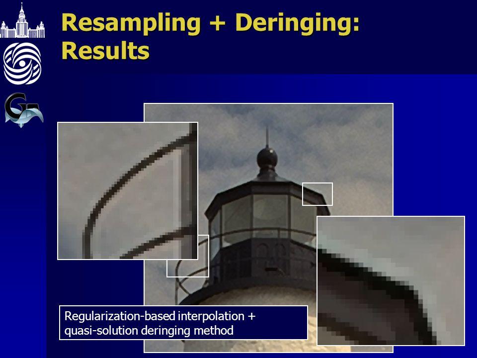 Resampling + Deringing: Results Source image, upsampled by box filterLinear interpolationRegularization-based method Regularization-based interpolatio