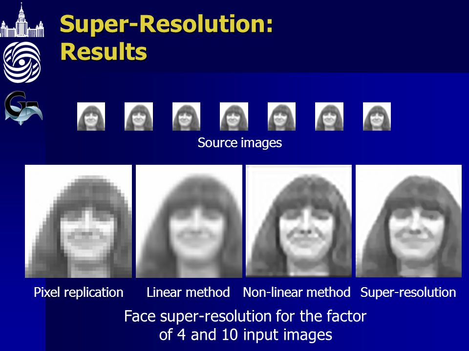 Super-Resolution: Results Linear methodPixel replicationNon-linear methodSuper-resolution Face super-resolution for the factor of 4 and 10 input images Source images