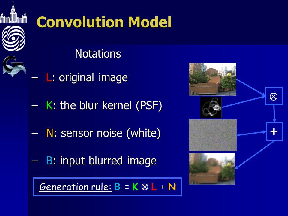 Convolution Model Notations –L: original image –K: the blur kernel (PSF) –N: sensor noise (white) –B: input blurred image B Generation rule: B = K L +