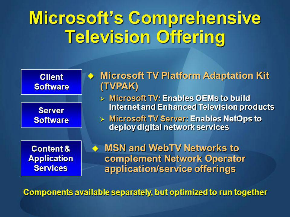 Microsofts Comprehensive Television Offering ClientSoftware Content & ApplicationServices Microsoft TV Platform Adaptation Kit (TVPAK) Microsoft TV Pl