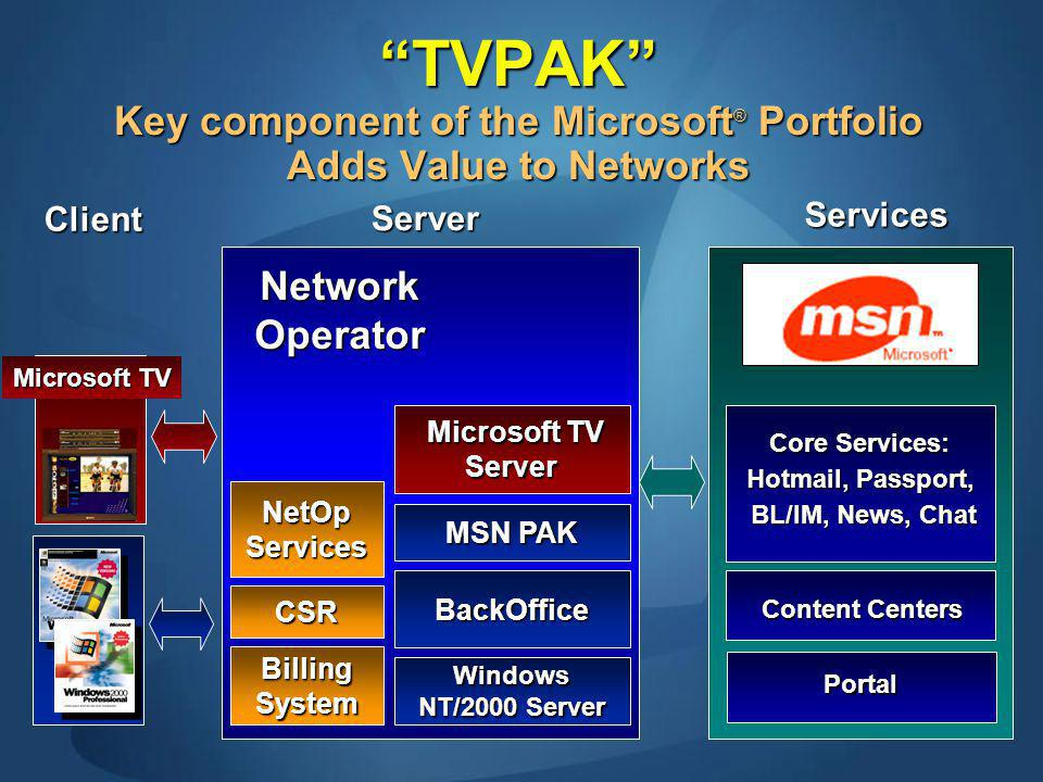TVPAK Key component of the Microsoft ® Portfolio Adds Value to NetworksTVPAK Key component of the Microsoft ® Portfolio Adds Value to Networks Portal Core Services: Hotmail, Passport, BL/IM, News, Chat Content Centers CSR BillingSystem BackOffice Network Operator Windows NT/2000 Server MSN PAK NetOpServices Microsoft TV Microsoft TV Microsoft TVServer Client Server Services