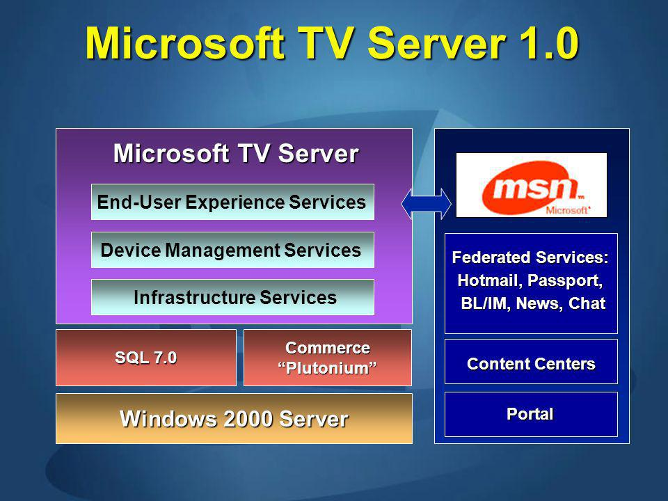 Microsoft TV Server 1.0 Infrastructure Services Device Management Services End-User Experience Services Microsoft TV Server Windows 2000 Server SQL 7.0 CommercePlutonium Portal Federated Services: Hotmail, Passport, BL/IM, News, Chat Content Centers