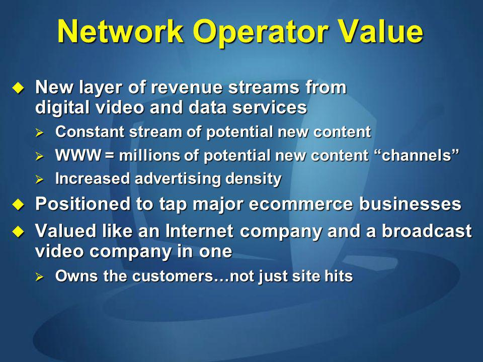 Network Operator Value New layer of revenue streams from digital video and data services New layer of revenue streams from digital video and data services Constant stream of potential new content Constant stream of potential new content WWW = millions of potential new content channels WWW = millions of potential new content channels Increased advertising density Increased advertising density Positioned to tap major ecommerce businesses Positioned to tap major ecommerce businesses Valued like an Internet company and a broadcast video company in one Valued like an Internet company and a broadcast video company in one Owns the customers…not just site hits Owns the customers…not just site hits