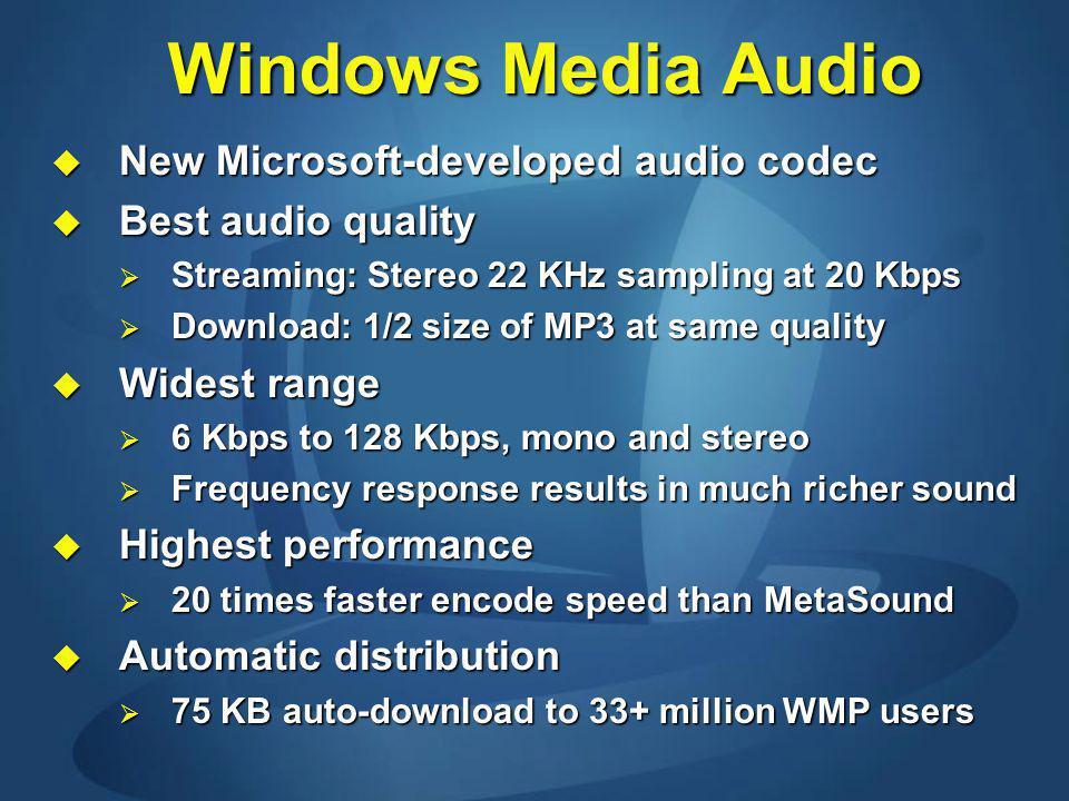 Windows Media Audio New Microsoft-developed audio codec New Microsoft-developed audio codec Best audio quality Best audio quality Streaming: Stereo 22 KHz sampling at 20 Kbps Streaming: Stereo 22 KHz sampling at 20 Kbps Download: 1/2 size of MP3 at same quality Download: 1/2 size of MP3 at same quality Widest range Widest range 6 Kbps to 128 Kbps, mono and stereo 6 Kbps to 128 Kbps, mono and stereo Frequency response results in much richer sound Frequency response results in much richer sound Highest performance Highest performance 20 times faster encode speed than MetaSound 20 times faster encode speed than MetaSound Automatic distribution Automatic distribution 75 KB auto-download to 33+ million WMP users 75 KB auto-download to 33+ million WMP users
