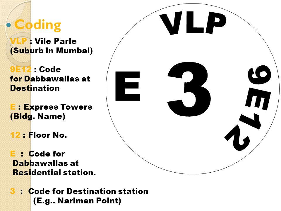 Coding VLP : Vile Parle (Suburb in Mumbai) 9E12 : Code for Dabbawallas at Destination E : Express Towers (Bldg. Name) 12 : Floor No. E : Code for Dabb
