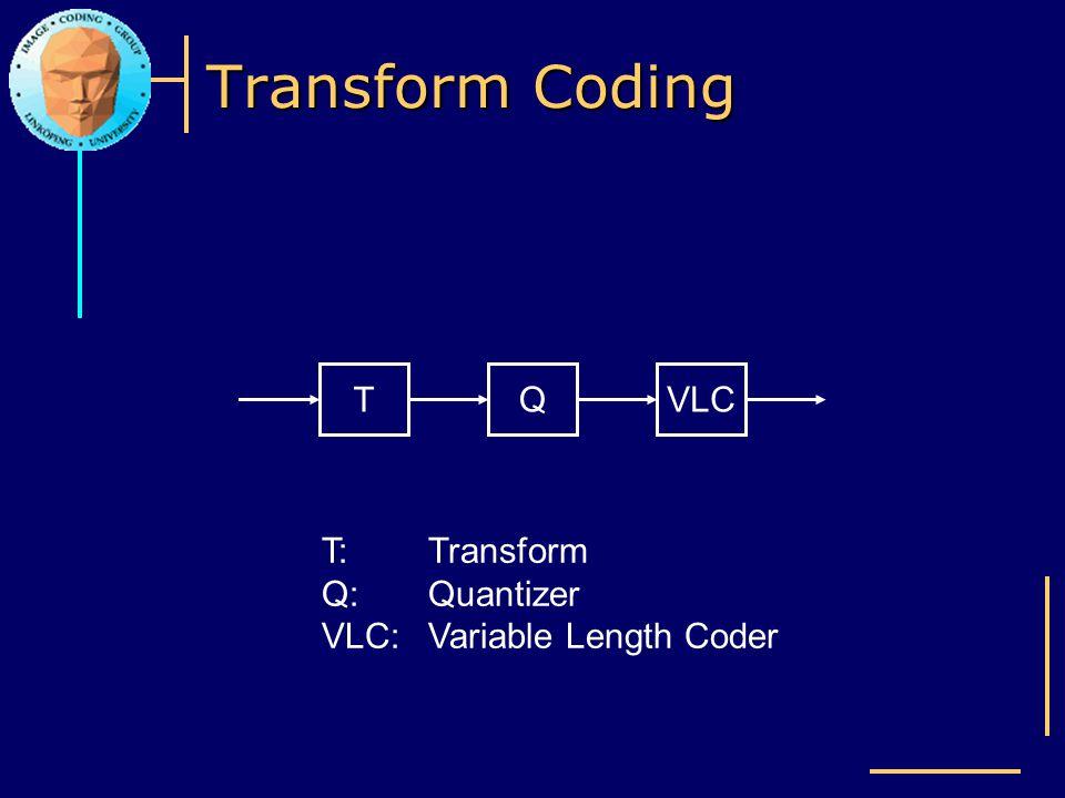 Transform Coding T QVLC T:Transform Q:Quantizer VLC:Variable Length Coder