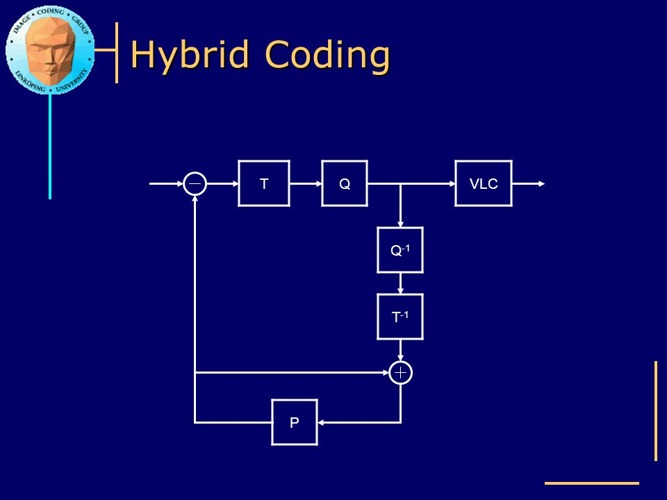 Hybrid Coding T T -1 Q Q -1 VLC P