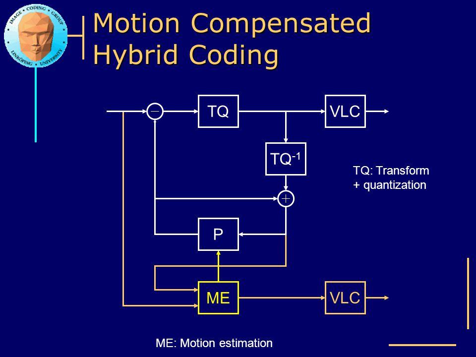 Motion Compensated Hybrid Coding VLC ME ME: Motion estimation TQ -1 TQ P VLC TQ: Transform + quantization
