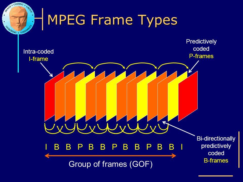 MPEG Frame Types I B P BB P BB P BB I B Intra-coded I-frame Predictively coded P-frames Bi-directionally predictively coded B-frames Group of frames (