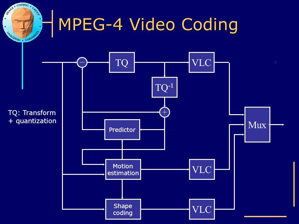 TQ: Transform + quantization TQ -1 TQVLC Predictor MPEG-4 Video Coding Motion estimation Mux VLC Shape coding