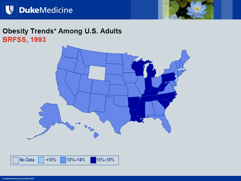 All Rights Reserved, Duke Medicine 2007 Obesity Trends* Among U.S.