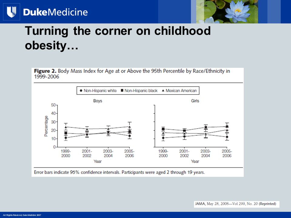 Turning the corner on childhood obesity…