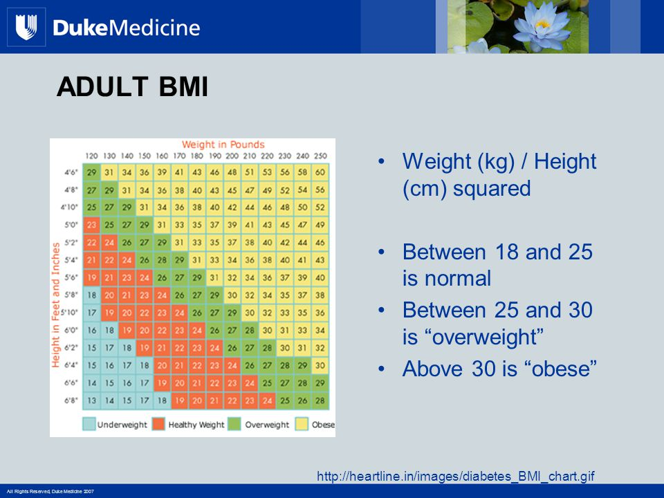 All Rights Reserved, Duke Medicine 2007 ADULT BMI Weight (kg) / Height (cm) squared Between 18 and 25 is normal Between 25 and 30 is overweight Above 30 is obese http://heartline.in/images/diabetes_BMI_chart.gif