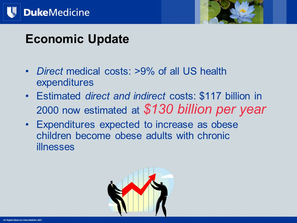 All Rights Reserved, Duke Medicine 2007 Economic Update Direct medical costs: >9% of all US health expenditures Estimated direct and indirect costs: $117 billion in 2000 now estimated at $130 billion per year Expenditures expected to increase as obese children become obese adults with chronic illnesses