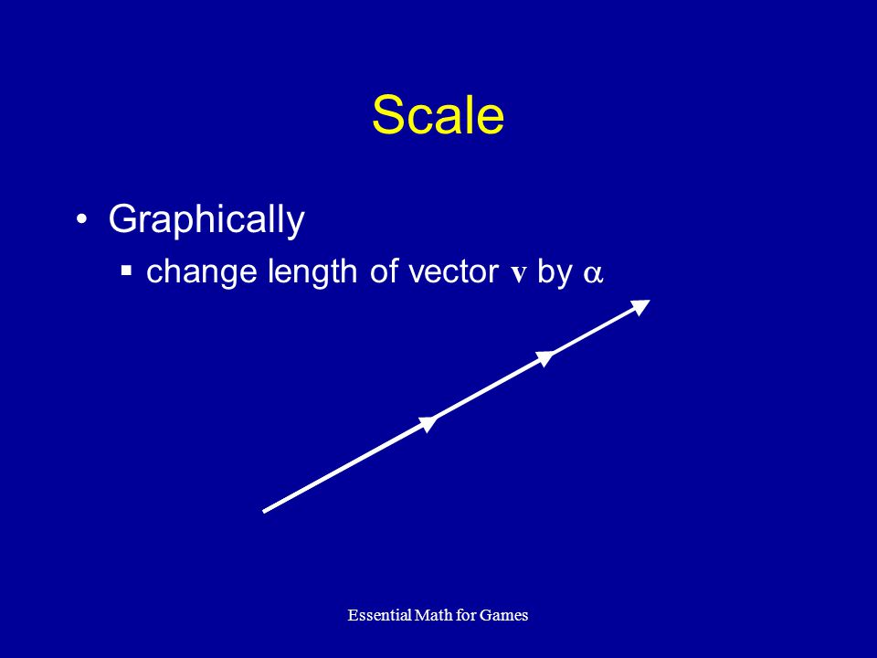 Essential Math for Games Scale Graphically change length of vector v by