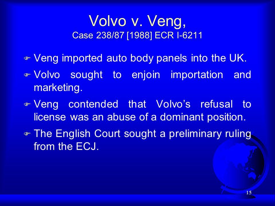 15 Volvo v. Veng, Case 238/87 [1988] ECR I-6211 F Veng imported auto body panels into the UK.