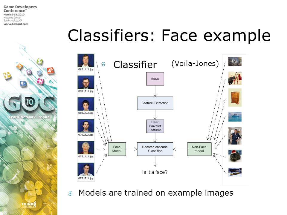 Classifiers: Face example Classic detector (Voila-Jones) Models are trained on example images Classifier