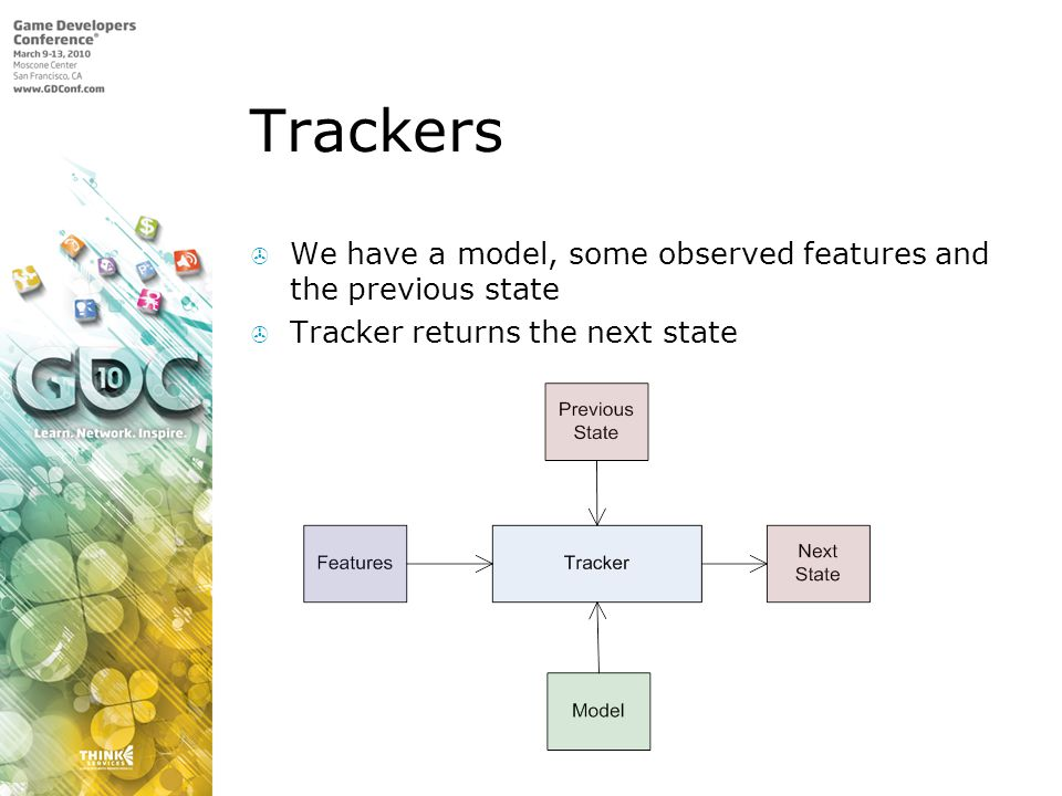 Trackers We have a model, some observed features and the previous state Tracker returns the next state