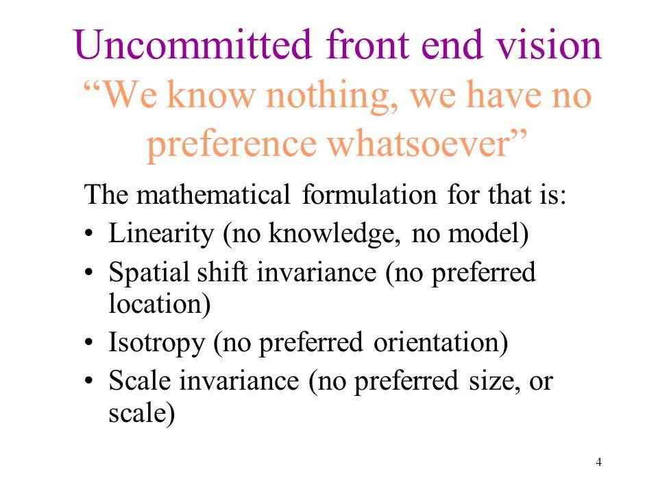 45 Potentials of several processes