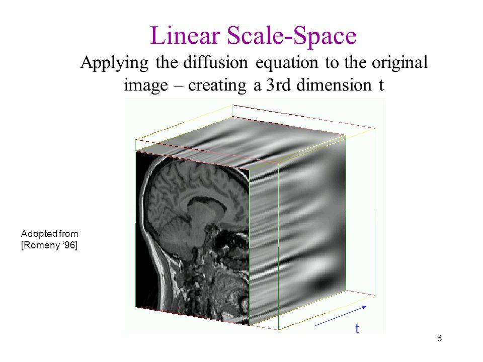 7 Pyramid representation Scale-Space representation