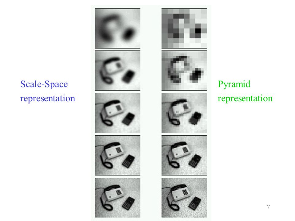 8 Edge and corner detection of images Adopted from: [Lindeberg-94]