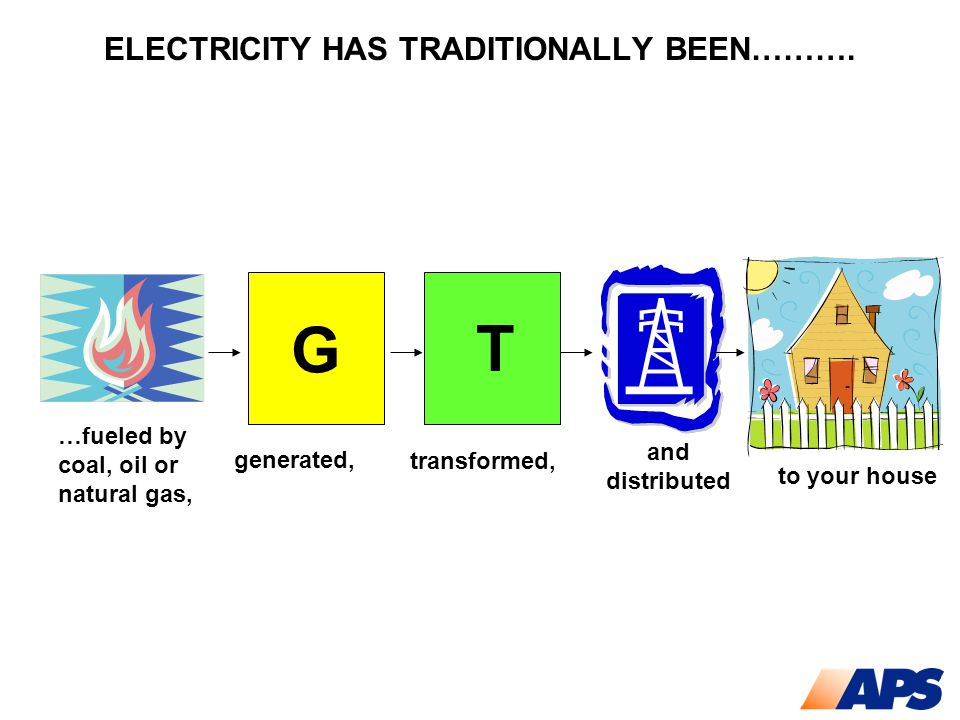 Brainstorm sources of electricity. Which are renewable and which are non-renewable?