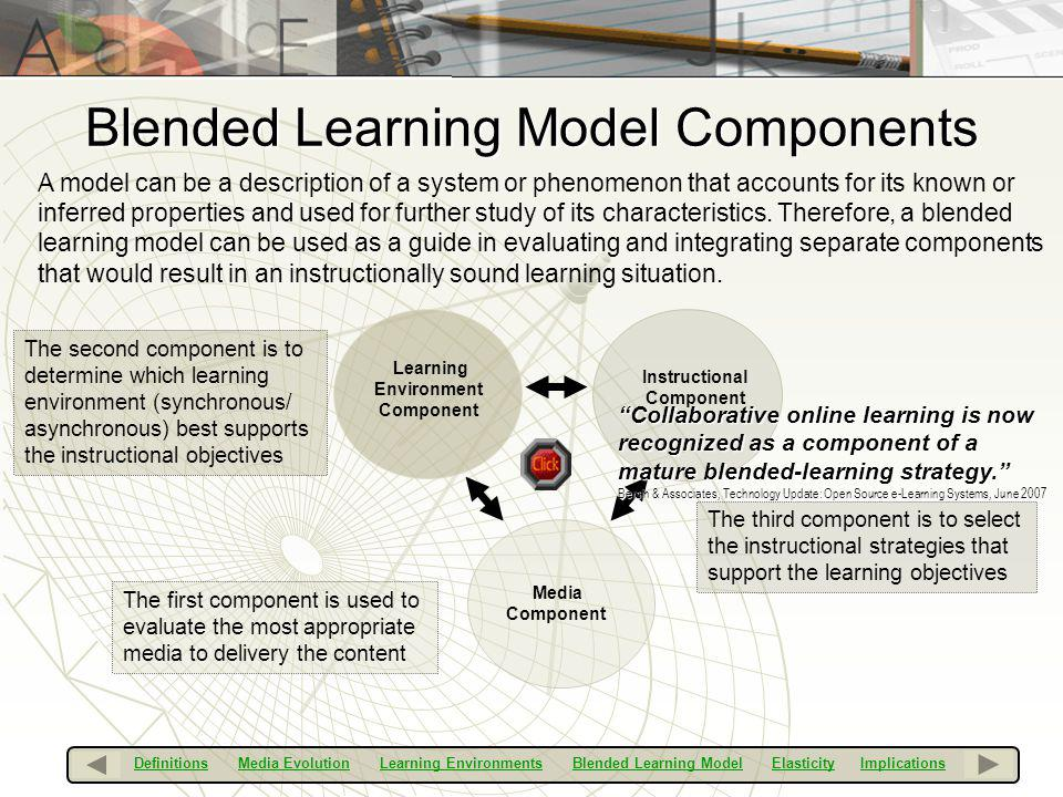 Blended Learning Model Learning Environment Component Media Component BlendedLearning Instructional Component The degree of integration is based upon evaluating each component s specific attributes, resulting in the most appropriate blend to ensure attainment of the overall instructional goal.