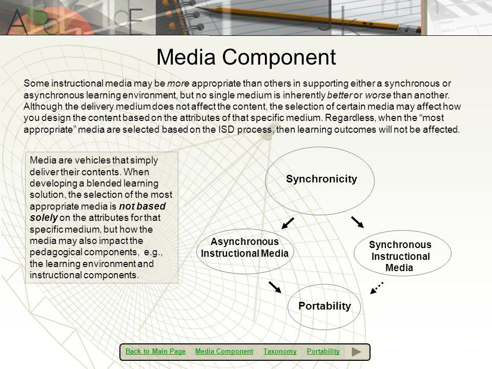 Taxonomy of Blended Learning Media Click on either of the hyperlinks for a detailed description of the media Synchronous Media Asynchronous Media Visual Only (includes graphics) Correspondence (print) Recorded Video Aural Only Audio Conferencing Recorded Audio Visual & Aural Instructional Television Satellite e-Learning Video Teleconferencing Web Conferencing (SLS*) * synchronous learning systemssynchronous learning systems Webinars Audiographics Recorded Video Computer Based Instruction Asynchronous Web Based Instruction (online training) Instructional Television The taxonomy is focused primarily on a dichotomous learning environment * * Source: Distance Learning Magazine, Vol 3, Number 2, 2006, Instructional Media Selection for Distance Learning: A Learning Environment Approach Back to Main Page Media Component Taxonomy PortabilityBack to Main PageMedia ComponentTaxonomyPortability