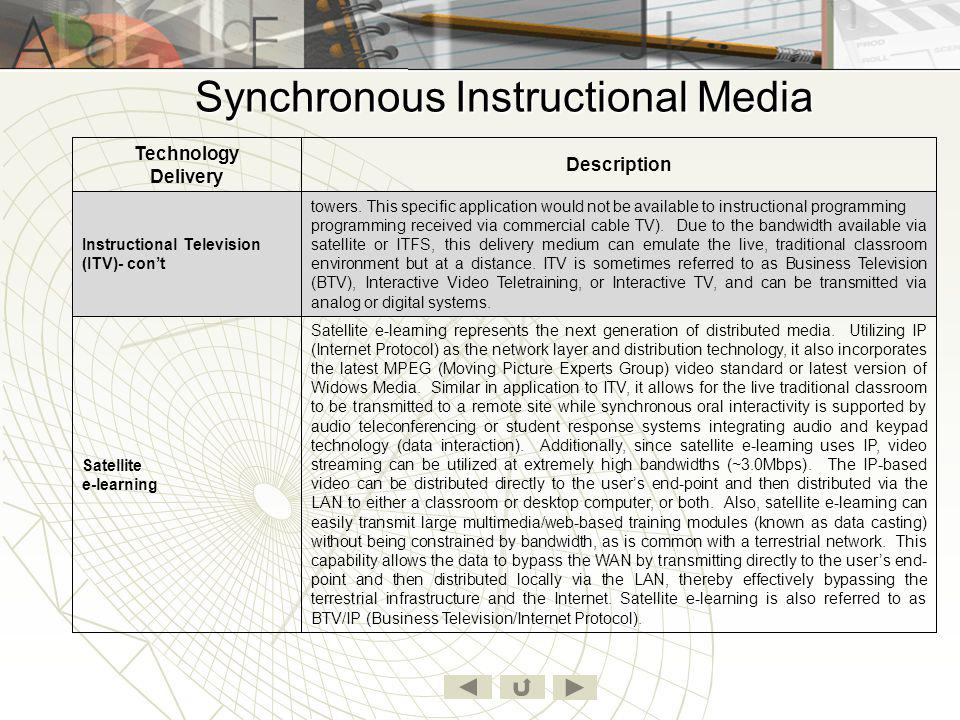 Synchronous Instructional Media Technology Delivery Description Video Teleconferencing (VTC) VTC systems are two-way communication systems that offer both audio and video from local and remote sites and provide for synchronous interaction between the instructor and remote students at multiple locations.