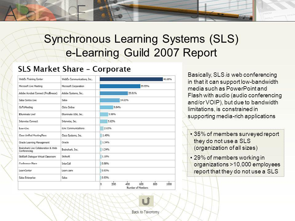 Synchronous Learning Systems (SLS) e-Learning Guild 2007 Report 35% of members surveyed report they do not use a SLS (organization of all sizes) 29% o