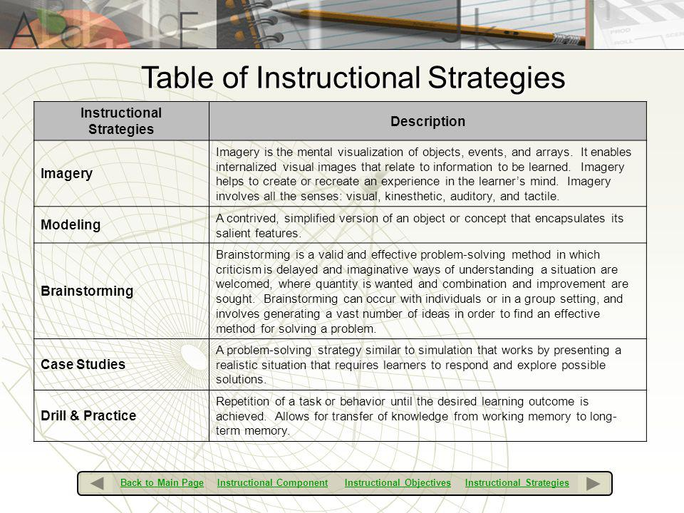 Table of Instructional Strategies Instructional Strategies Description Imagery Imagery is the mental visualization of objects, events, and arrays. It