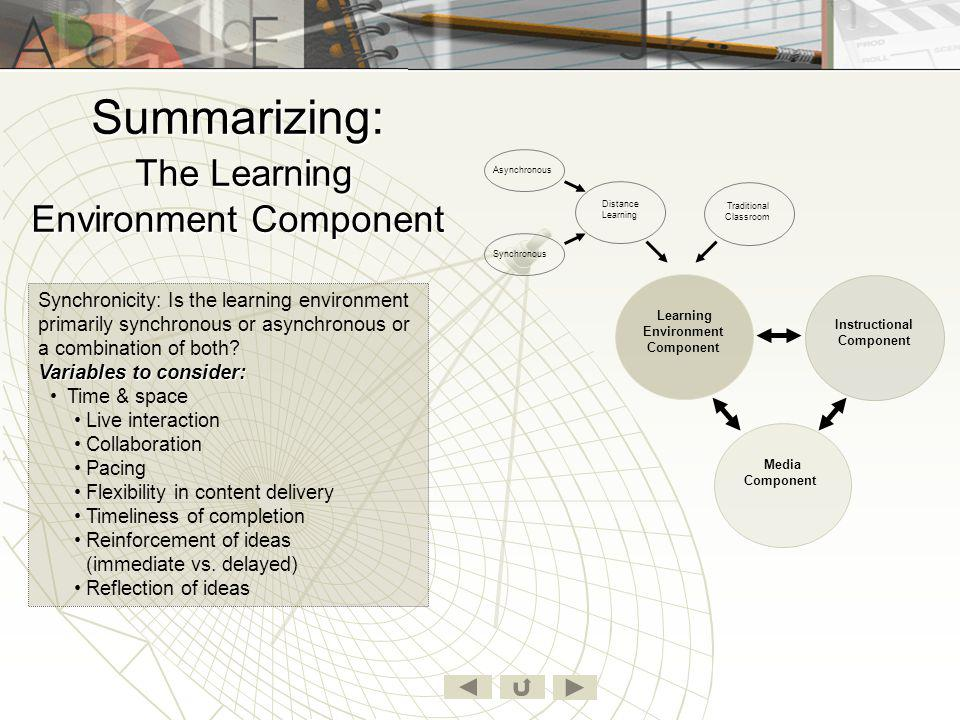 Learning Environment Component Media Component Instructional Component Synchronicity: Is the learning environment primarily synchronous or asynchronou